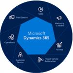 Microsoft-Dynamics-365-tout-en-un