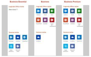 Logiciel GRC Office 365