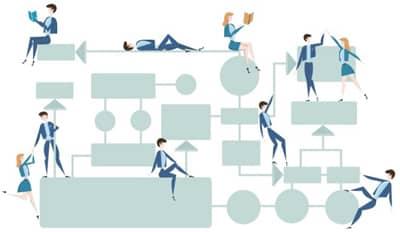 K2, la plateforme de Business Process Management - données non structurées - Groupe HLi
