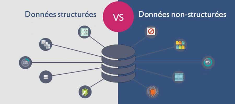 Processus métier et données non structurées, combinaison gagnante