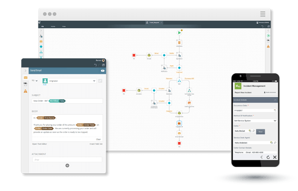 L'interface de la solution BPM K2 pour gérer vos processus RH