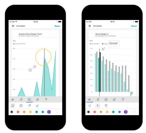 Power Bi Mobile, l'application de la business Intelligence mobile