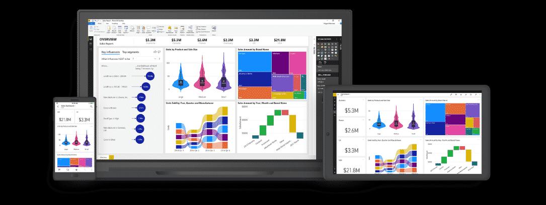 L'outil de Business intelligence offre une visualisation des données fonctionnelles