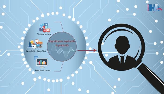 le data marketing et l'IA au service de la connaissance client