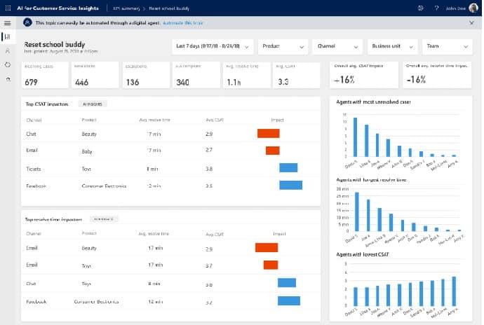 Le Power Virtual Agent intégré au Service Client Insights de Microsoft