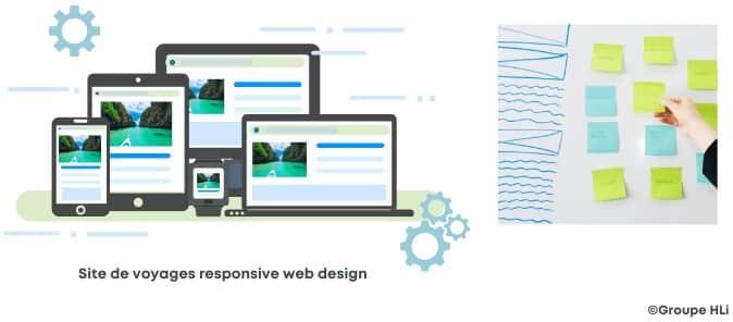 La nécessaire approche Utilisateurs UX et UI d'une Solution Web